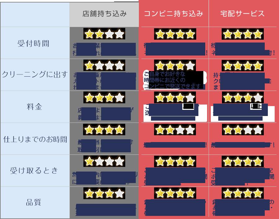 table_img2